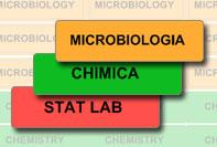 Etichetta per laboratorio chimico